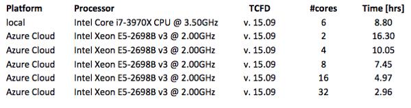 Radial_Fan_Results_Table
