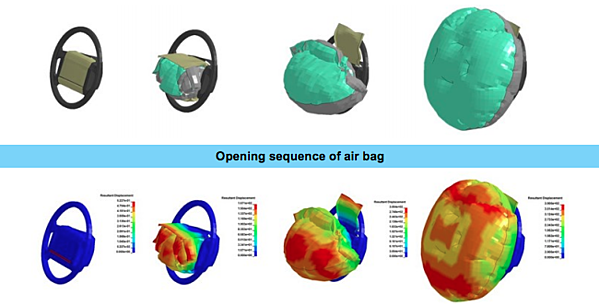 simulation-airbag-ansys-ls-dyna
