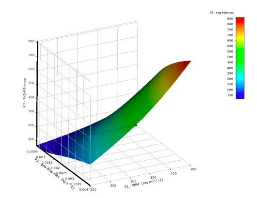 Team_206_Sparged_Bioreactor_Mass_Coefficient