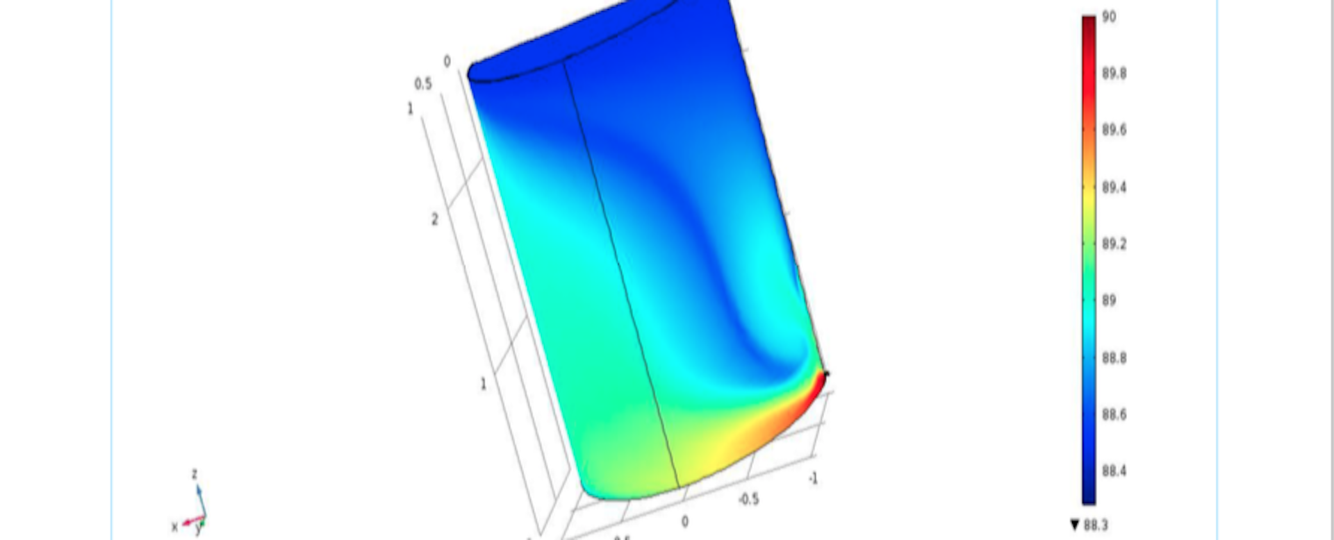 comsol in the cloud
